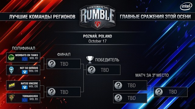 Турнирная сетка Continental Rumble