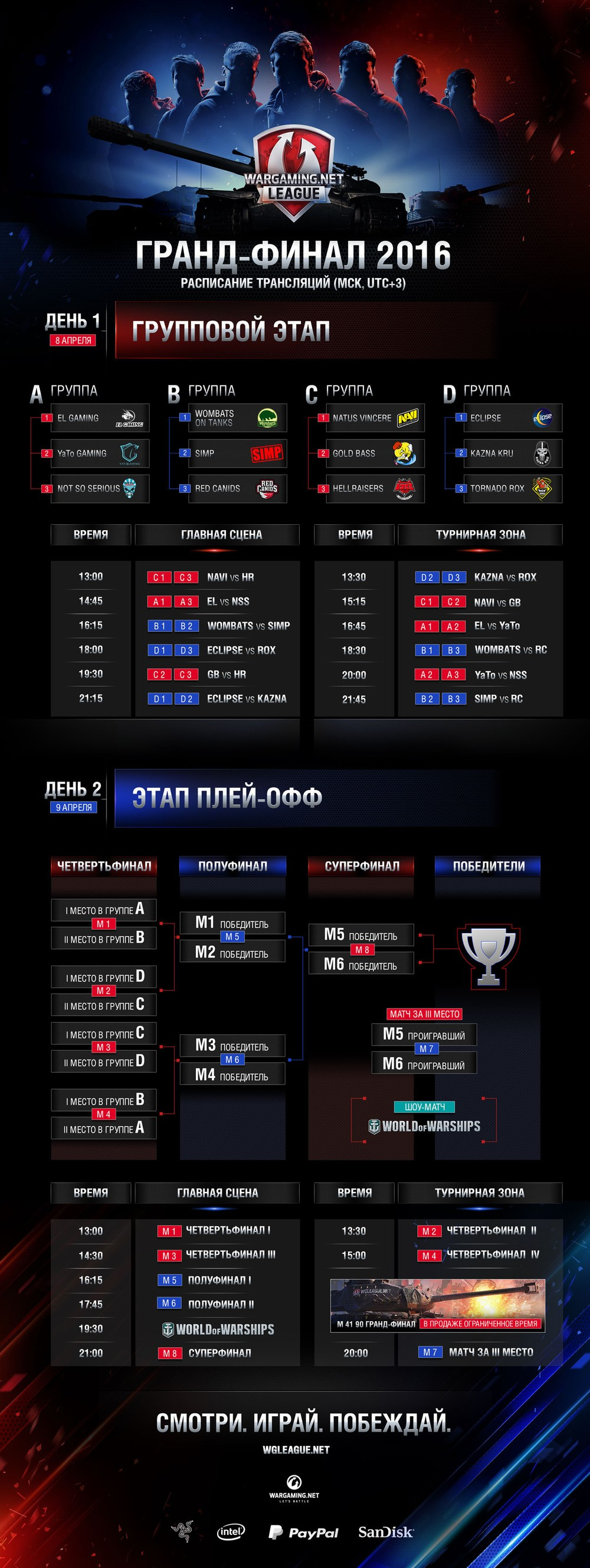 thegrandfinals schedule ru 5 4