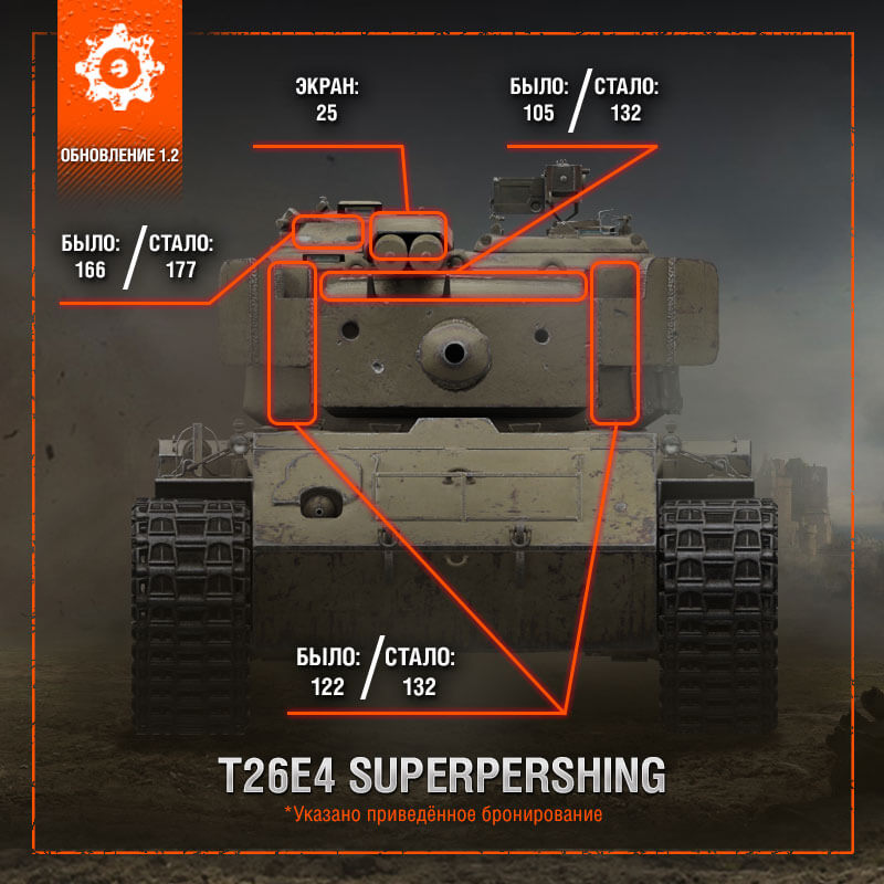update_1.2_trunk_t26_e4_superpershing.jp