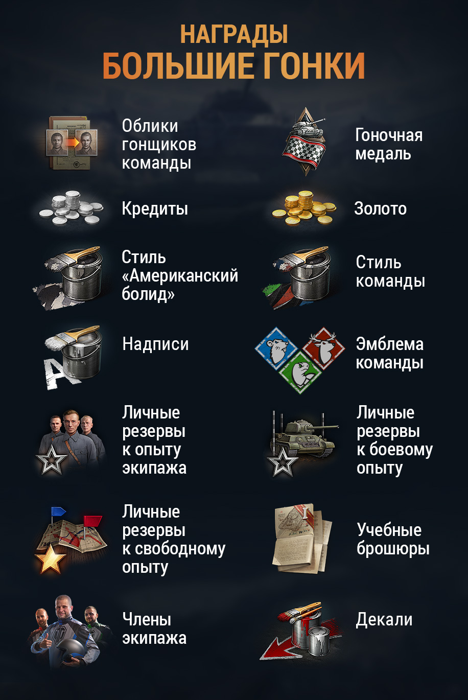 Обои World of tanks, мир танков, wot, chaffee sport, wargaming net, wg. Игры foto 17